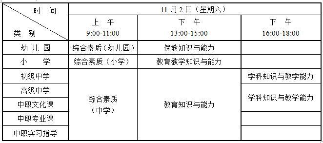扬州市2019年下半年 中小学教师资格考试(笔试)报名公告